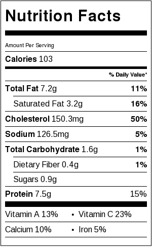 Vegetarian Egg Muffins - nutrition information