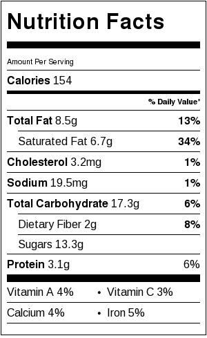 Chocolate Banana Dip - nutrition label