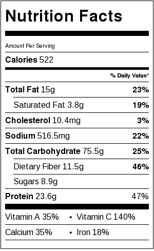 One Pot Kale Broccoli and Chickpea Orecchiette Pasta - nutritional information