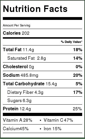 Thai Coconut Zoodle Soup - nutritional information