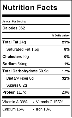 Kale Couscous Pomegranate Salad - nutritional information