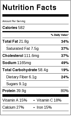 Southwestern Chicken and Rice - nutritional information