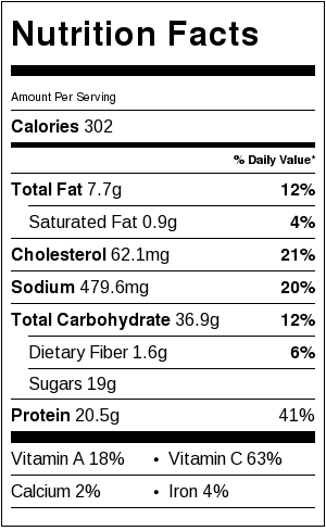 Lighter Sweet and Sour Chicken - nutritional information
