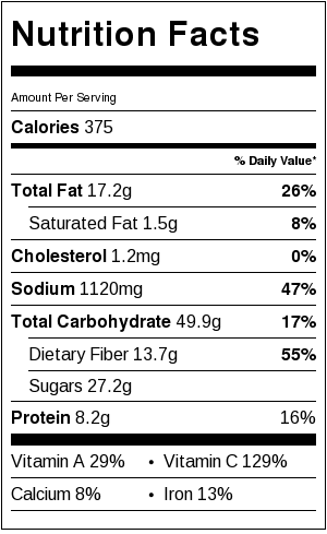 Tropical Coconut Rice Bowl - nutritional information