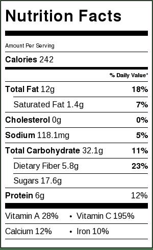 Tropical Kale Quinoa Salad - nutritional information