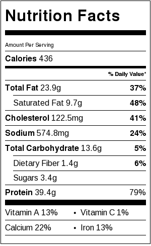 Baked Chicken Parmesan - nutritional information