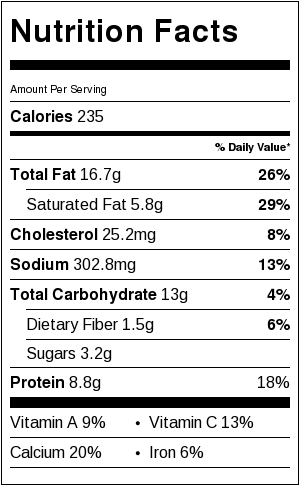 Caprese Panzanella Salad Nutritional Information - so good