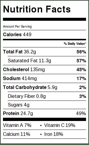 Mediterranean Burger with Mint Yogurt Sauce - nutrition label