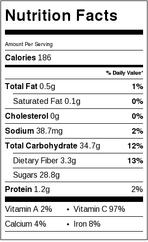 Strawberry Blueberry Lemonade Spritzer - nutritional information