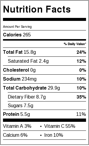 Tropical Avocado Toast - nutritional information