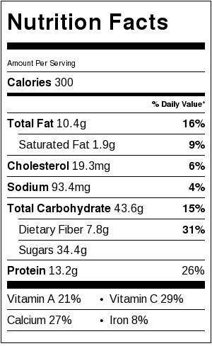 Peach Blueberry Smoothie Bowl Nutritional Information